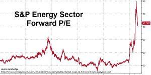 energype