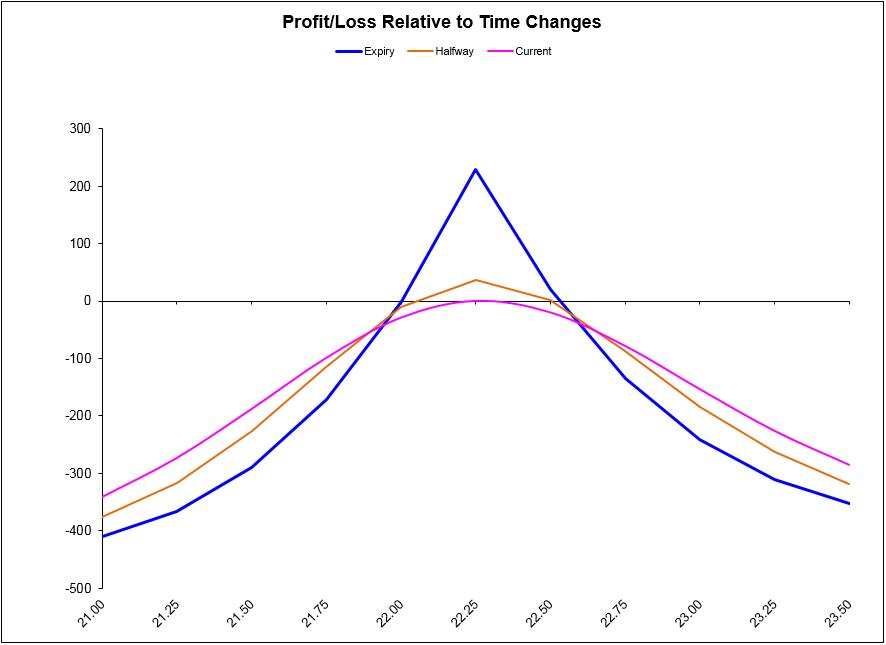 2016-11-28-xiu-graphique-position