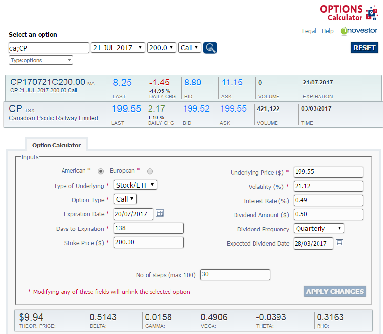 Delta of a binary option